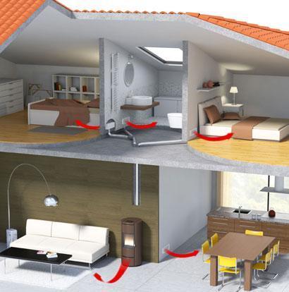 Stufe e climatizzatori - nina - Kalore & Benessere il clima ideale a casa tua, sempre - STUFA CANAZEI in Maiolica